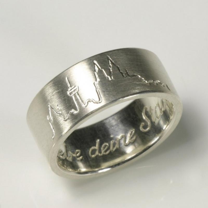 Kölner Ring